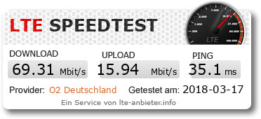 LTE-Speedtest O2 Homespot