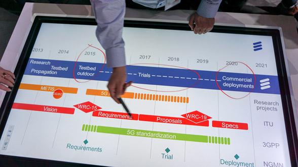 Geplante Timeline zur Einführung