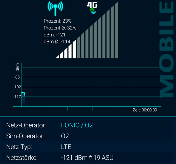 Fonic Screenhot LTE