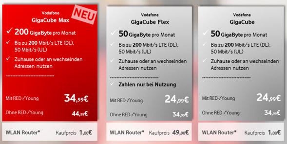 GigaCube Max und Flex im Vergleich