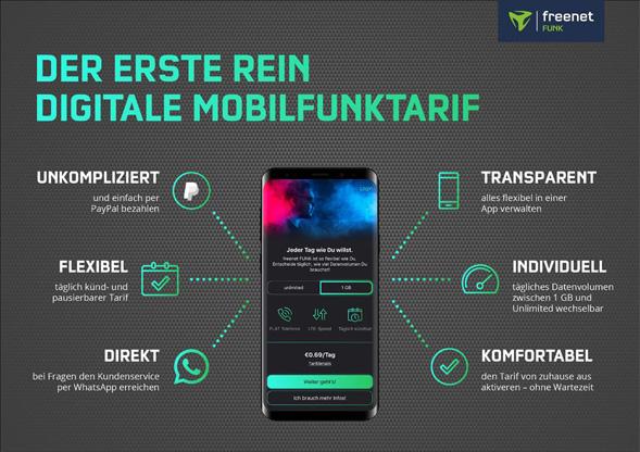 Freenet Mobilfunk App