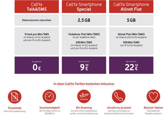 Neue Callya-Tarife Vodafone