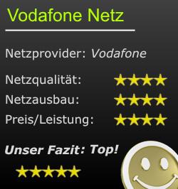 Wertung zum Vodafonenetz