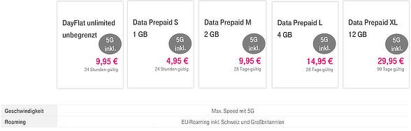 Telekom Data Prepaid Tarife neu 2021
