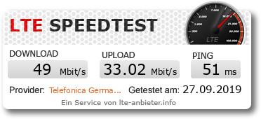 Winsim LTE-Speedtest