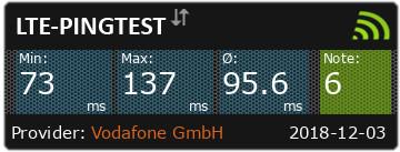 Mein LTE-Pingtest